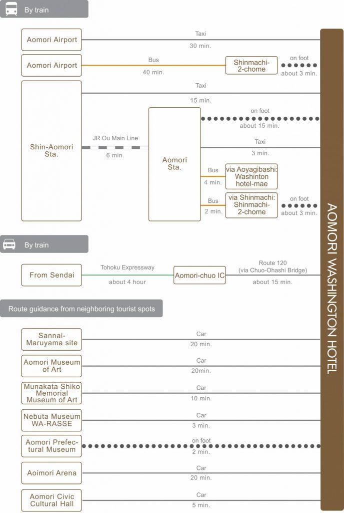 chart_eng_aomori_wh