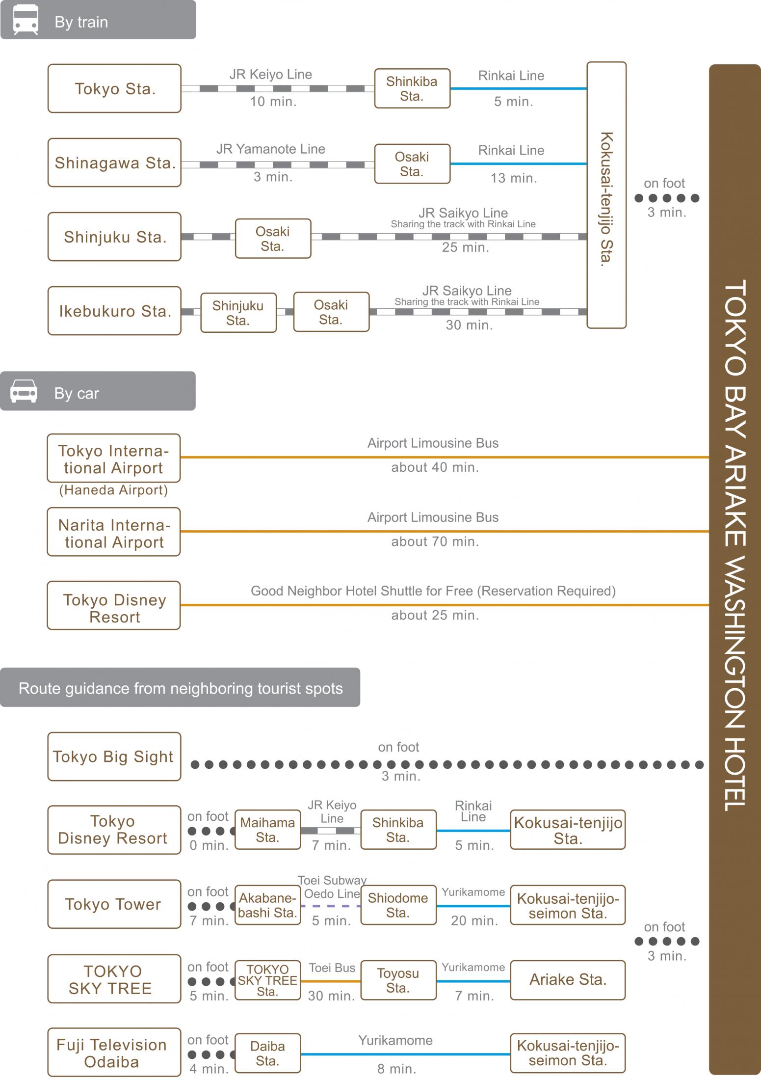 chart_eng_tokyobay-ariake_wh