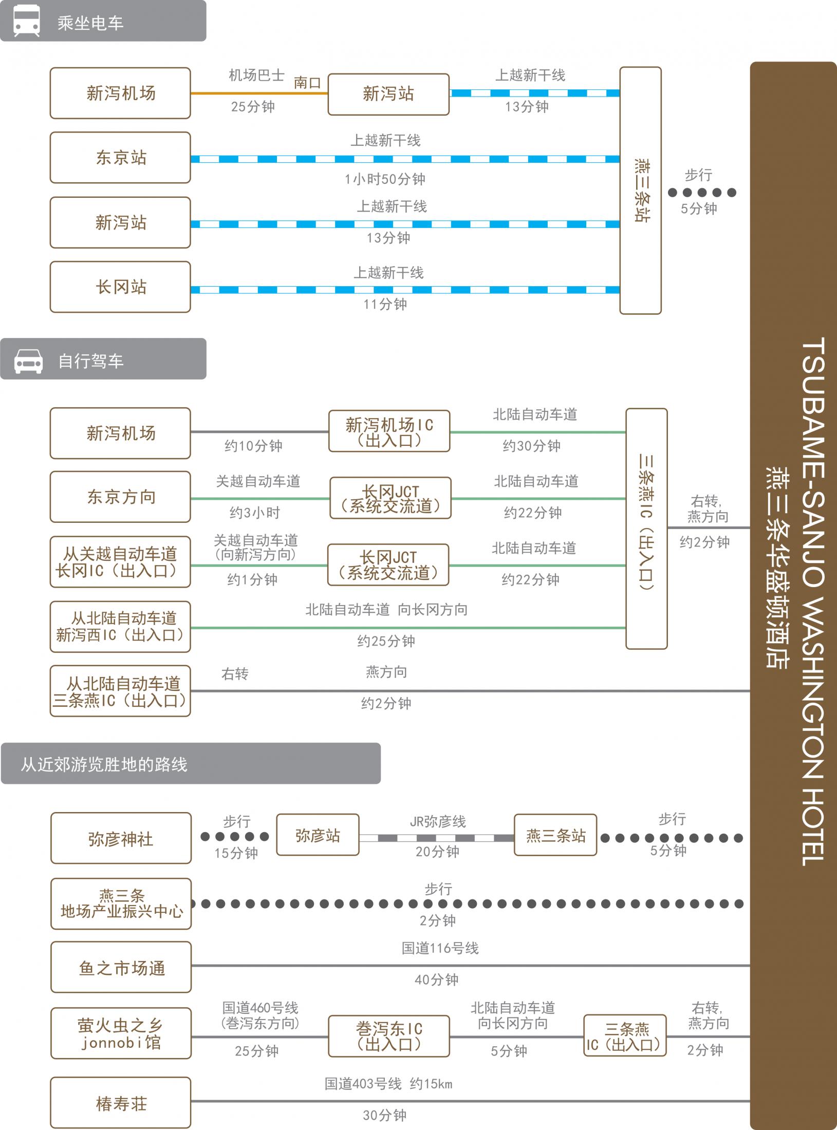 chart_zh-cn_tsubame-snjo_wh