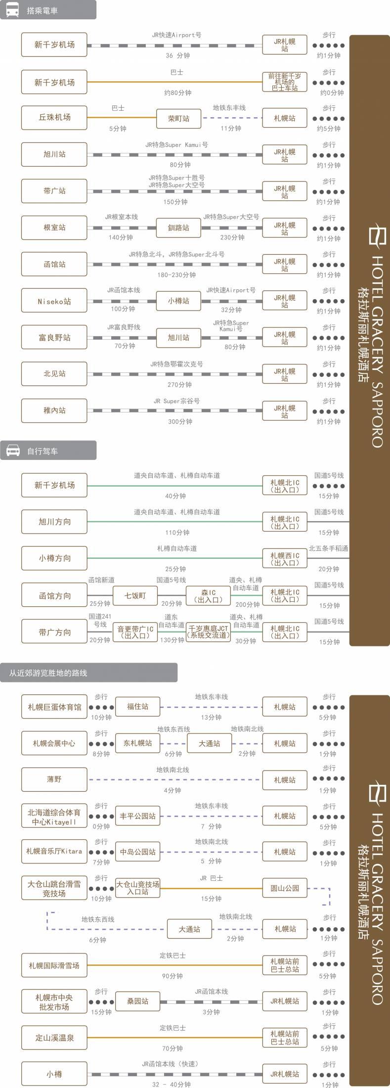 chart_zh-cn_sapporo_g