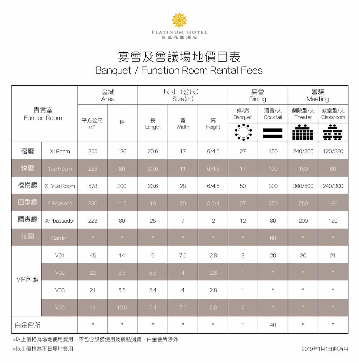 會議廳規格表20181130