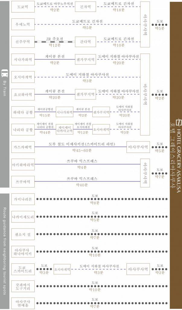 chart_kor_asakusa_gwh