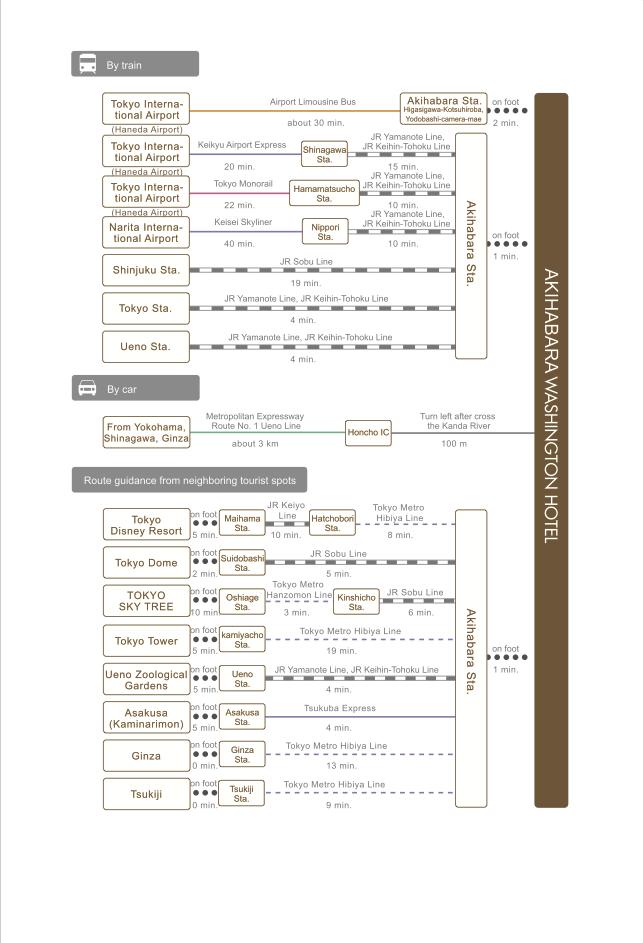 chart_eng_akihabara_wh