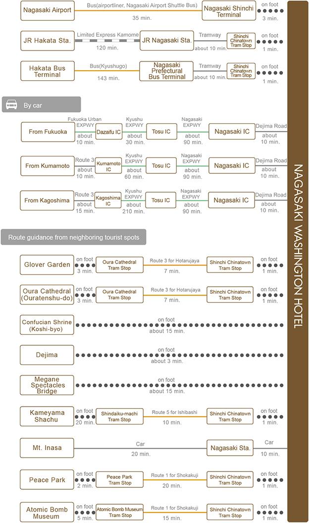 chart_eng_nagasaki_wh_20180802