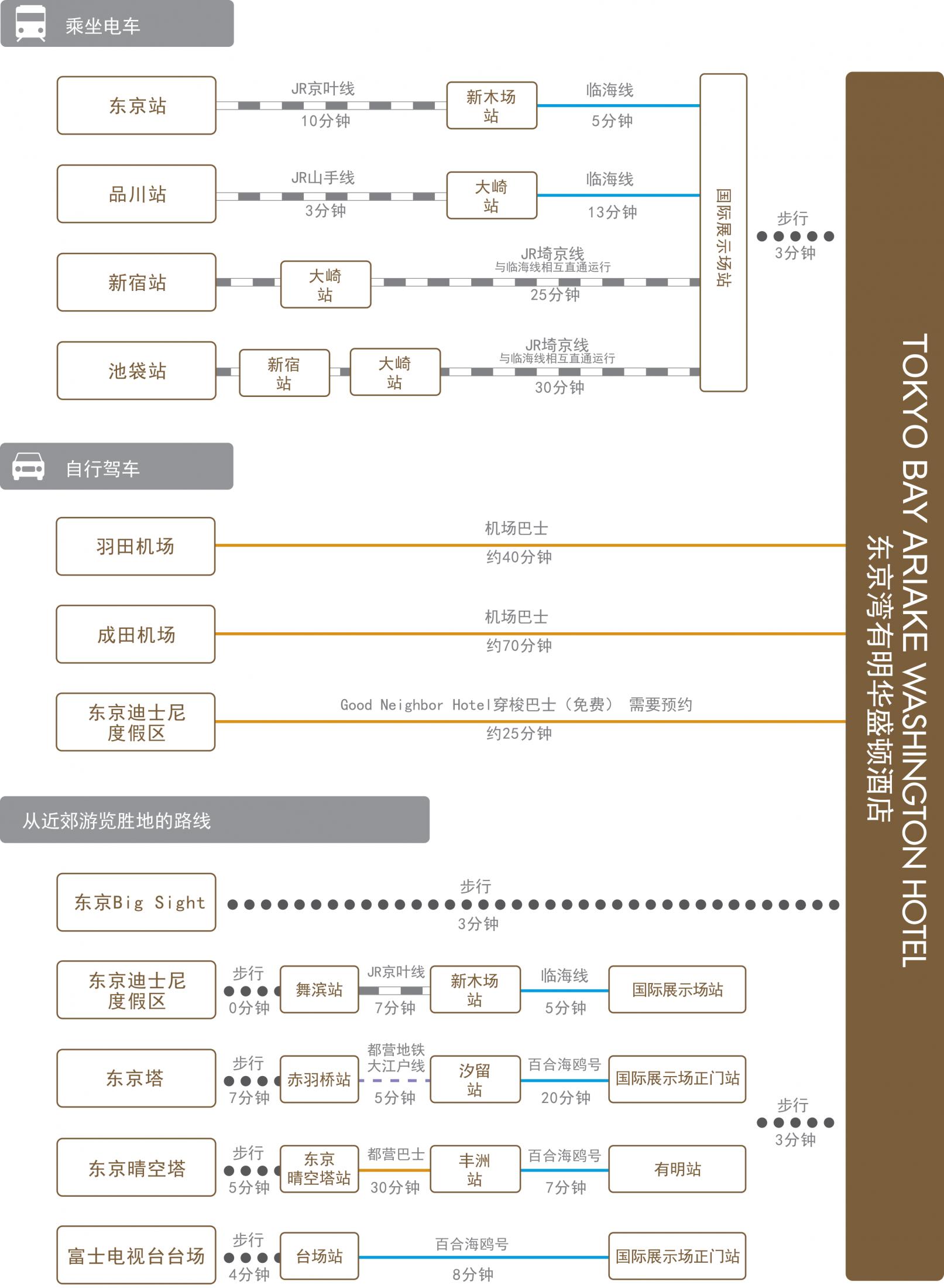 chart_zh-cn_tokyobay-ariake_wh