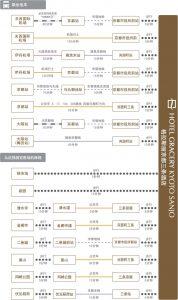 chart_zh-cn_kyoto_g_north