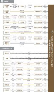 chart_zh-tw_kyoto_g_north