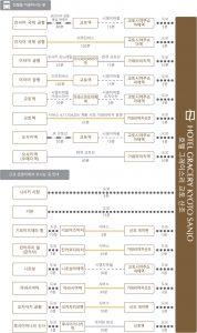 chart_kor_kyoto_g_north