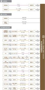 chart_zh-tw_naha_g