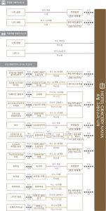 chart_kor_naha_g